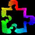 120px-Wikipedia_creativity