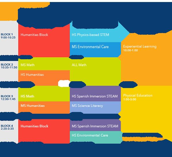 LEADPrep Interdisciplinary Daily Schedule